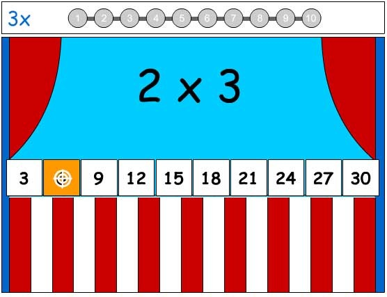 3X Tables Game - Learn the Number Facts