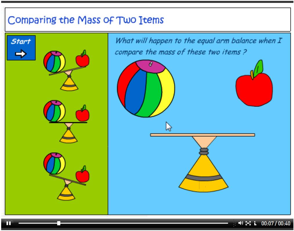 Comparing mass using a balance tutorial