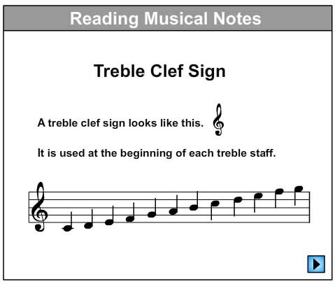 Let's Learn About The Treble Clef