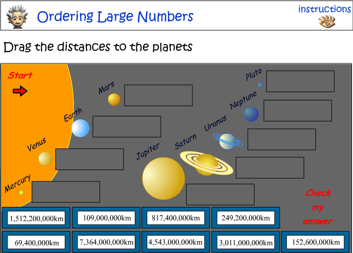 Ordering large numbers - distance