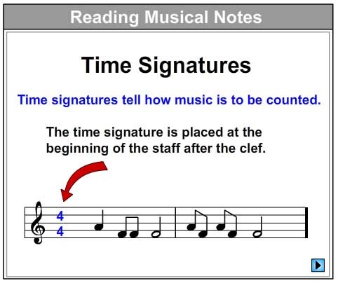 Let's Learn About Time Signature