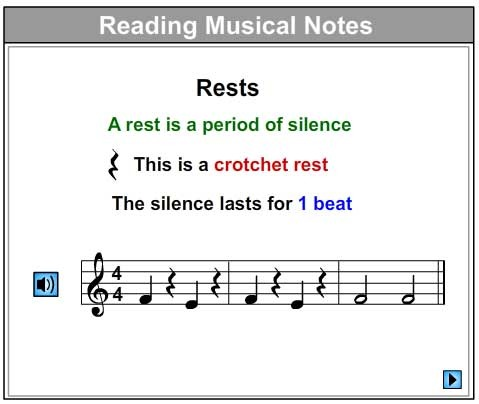 Let's Learn About Rests