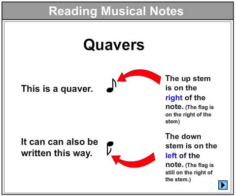 Let's Learn About Quavers