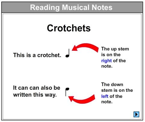 Let's Learn About Crotchets