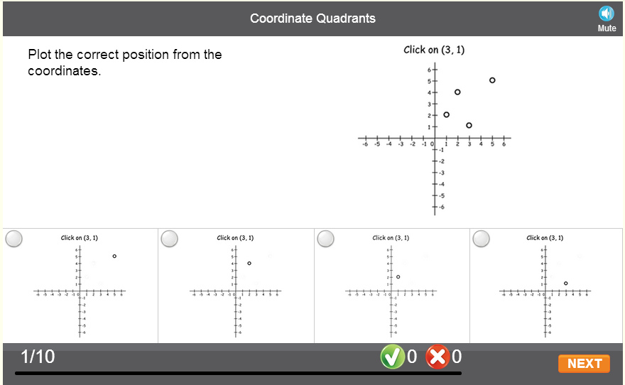 Coordinate Quadrants
